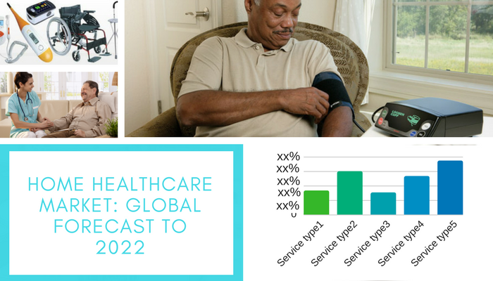 home-healthcare-market-global-forecast-to-2022
