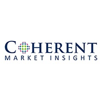 Coherent Market Insights