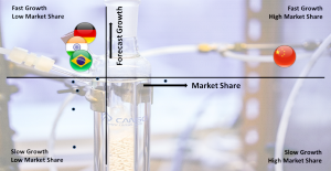 Asia Attracting Investors With Opportunities In Adhesives Market