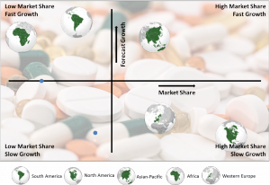 Global Anti-Infective Drugs Market By Region
