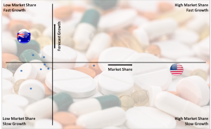 Anti-infective Drugs Market By Country