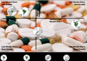 Dermatology Drugs Market By Region
