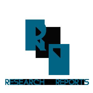 Service Procurement Market, Service Procurement, Service Procurement Market Analysis, Service Procurement Market Research, Service Procurement Market Strategy, Service Procurement Market Forecast, Service Procurement Market Growth