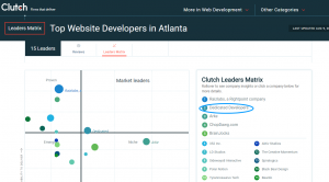 Top Website Developer Atlanta
