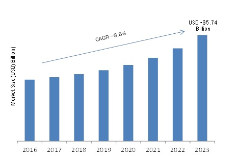 2021 transparent conductor market advancements to Materion has responded to diverse market requirements stretching beyond the  classic  newer requirements and the segmentation of the transparent  conductive film  advancements in lighting and display will necessitate minimal  optical losses,  2012, 2013, 2014, 2015, 2016, 2017, 2018, 2019, 2020, 2021,  2022, 2023.