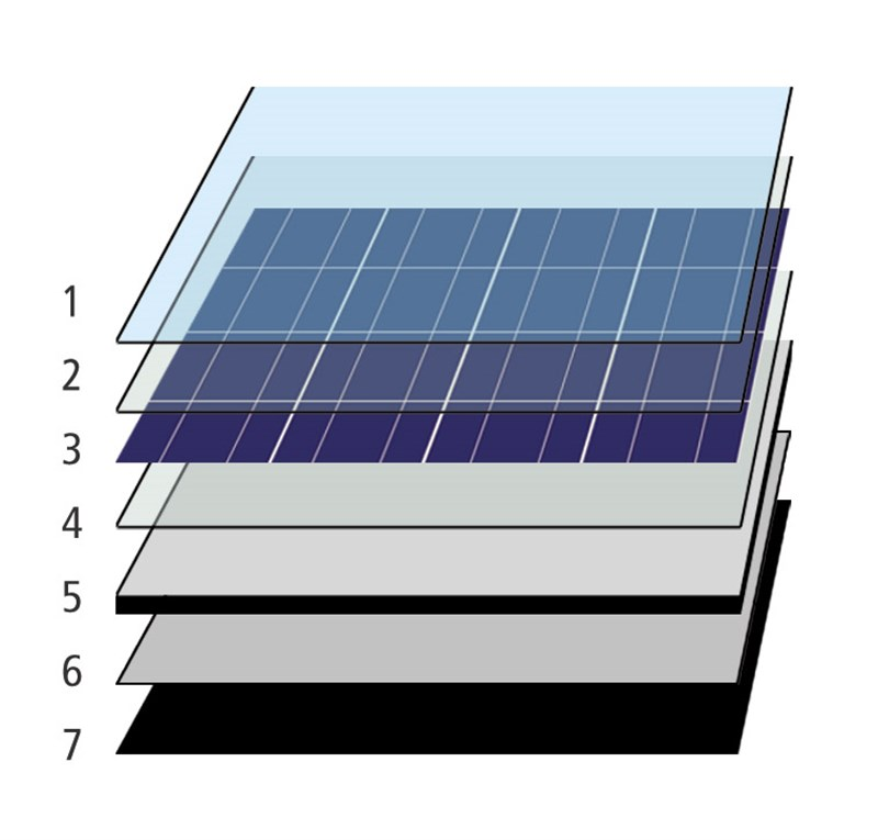solar photovoltaic glass market worth bn usd by 2022. Black Bedroom Furniture Sets. Home Design Ideas
