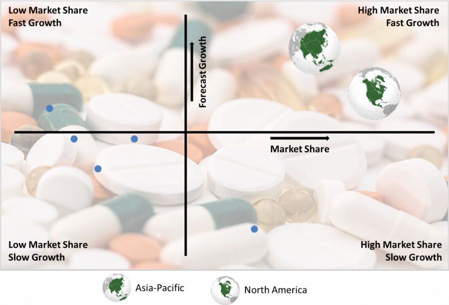 Gastrointestinal Drugs Market, By Region