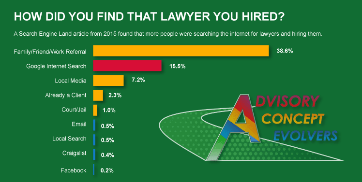 ACE Law Firm Marketing Graphic