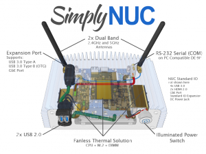 Intel NUC Fanless Chassis