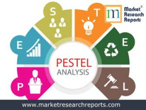 Country PESTEL Analysis Reports