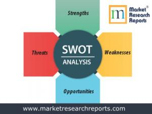 Country SWOT Analysis Reports