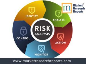 Country Risk Analysis Reports