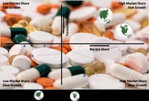 Gastrointestinal Drugs Market, By Region