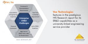 Vee Technologies featured in HfS Report on ER&D Capabilities
