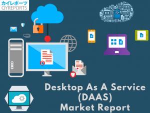 Desktop As A Service (DAAS) Market, Desktop As A Service (DAAS), Desktop As A Service (DAAS) Market analysis, Desktop As A Service (DAAS) Market Research, Desktop As A Service (DAAS) Market Strategy, Desktop As A Service (DAAS) Market Forecast, Desktop As