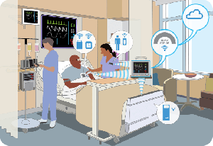 Hospital based Medical Device Connectivity Market