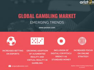 Top Trends Driving the Global Gambling Market 2023