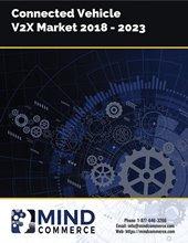 V2X Market Report