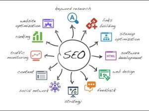 Holistic Made | Local SEO Company | Phoenix AZ